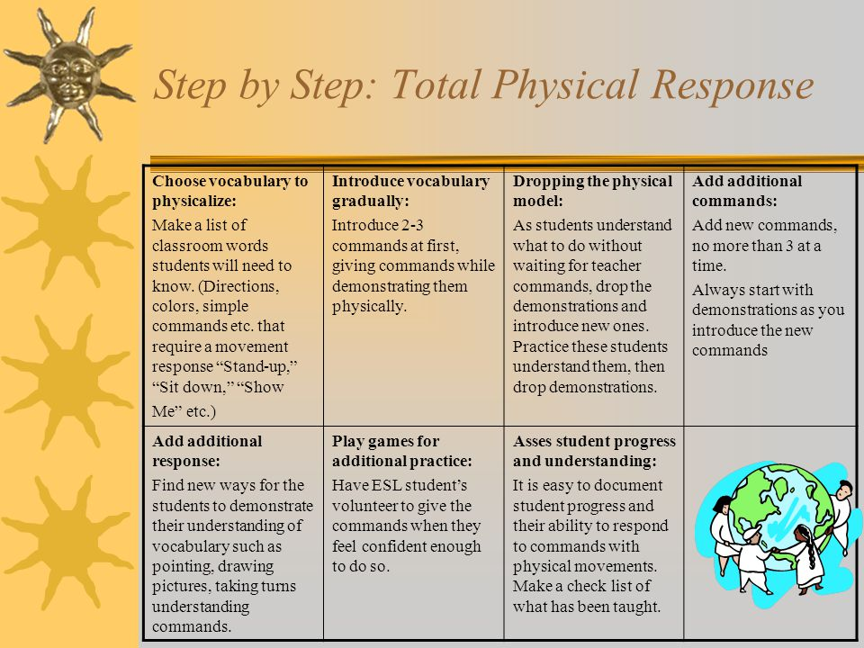 Step by Step: Total Physical Response
