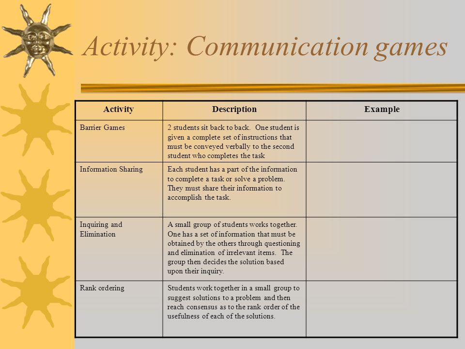 Activity: Communication games