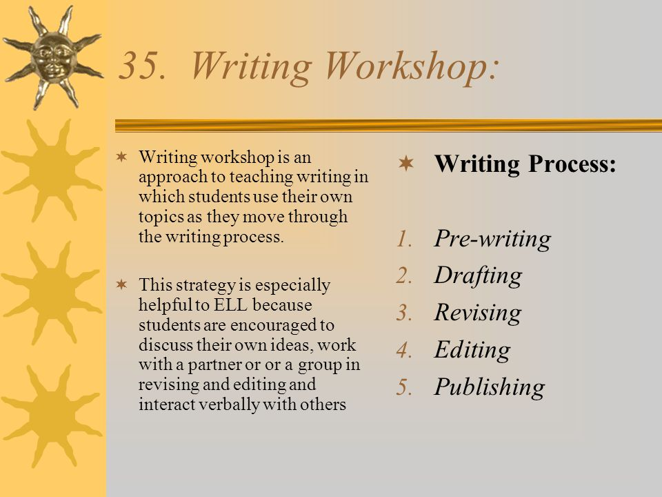 35. Writing Workshop: Writing Process: Pre-writing Drafting Revising