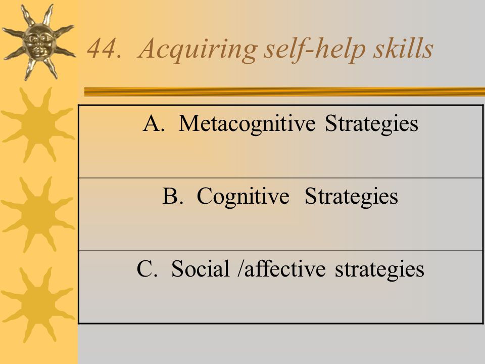 44. Acquiring self-help skills