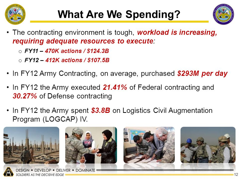 What Are We Spending The contracting environment is tough, workload is increasing, requiring adequate resources to execute: