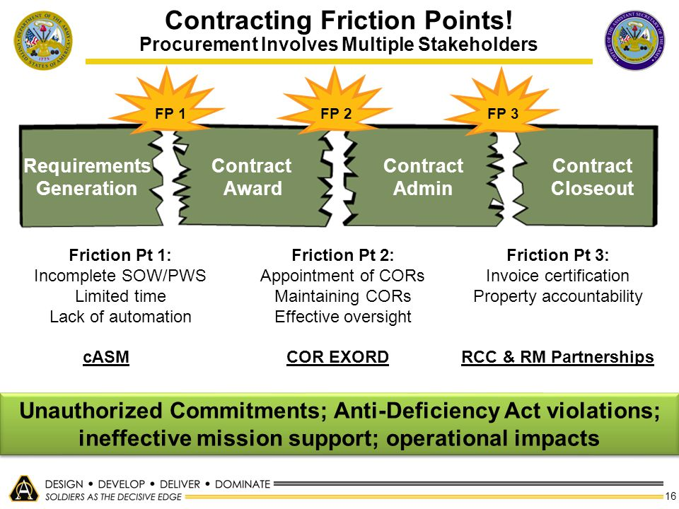 Contracting Friction Points! Procurement Involves Multiple Stakeholders