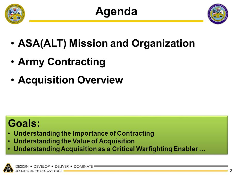 Agenda ASA(ALT) Mission and Organization Army Contracting