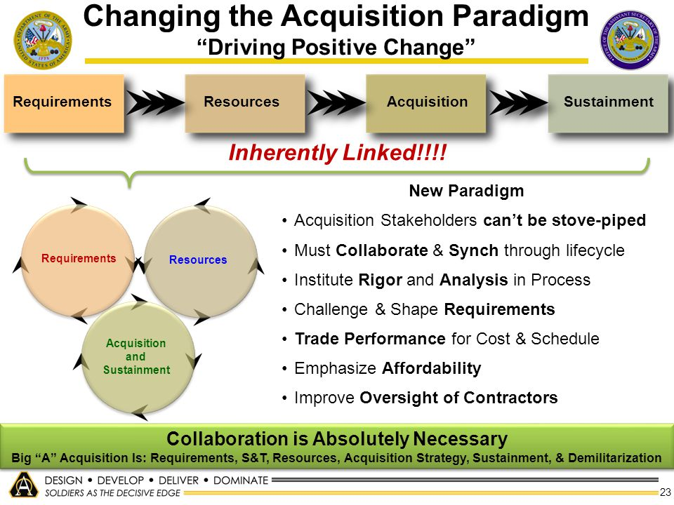 Changing the Acquisition Paradigm Driving Positive Change