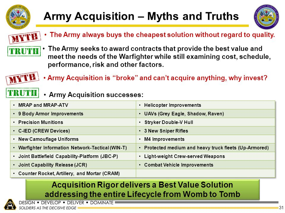 Army Acquisition – Myths and Truths