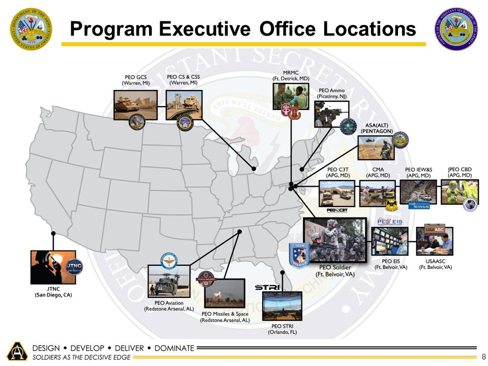 Program Executive Office Locations