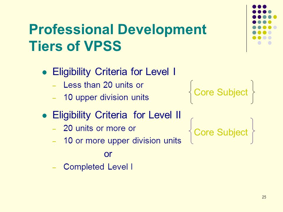 Professional Development Tiers of VPSS