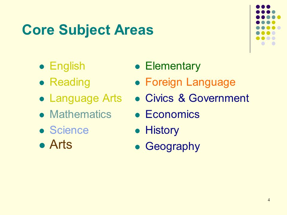 Core Subject Areas Arts English Reading Language Arts Mathematics