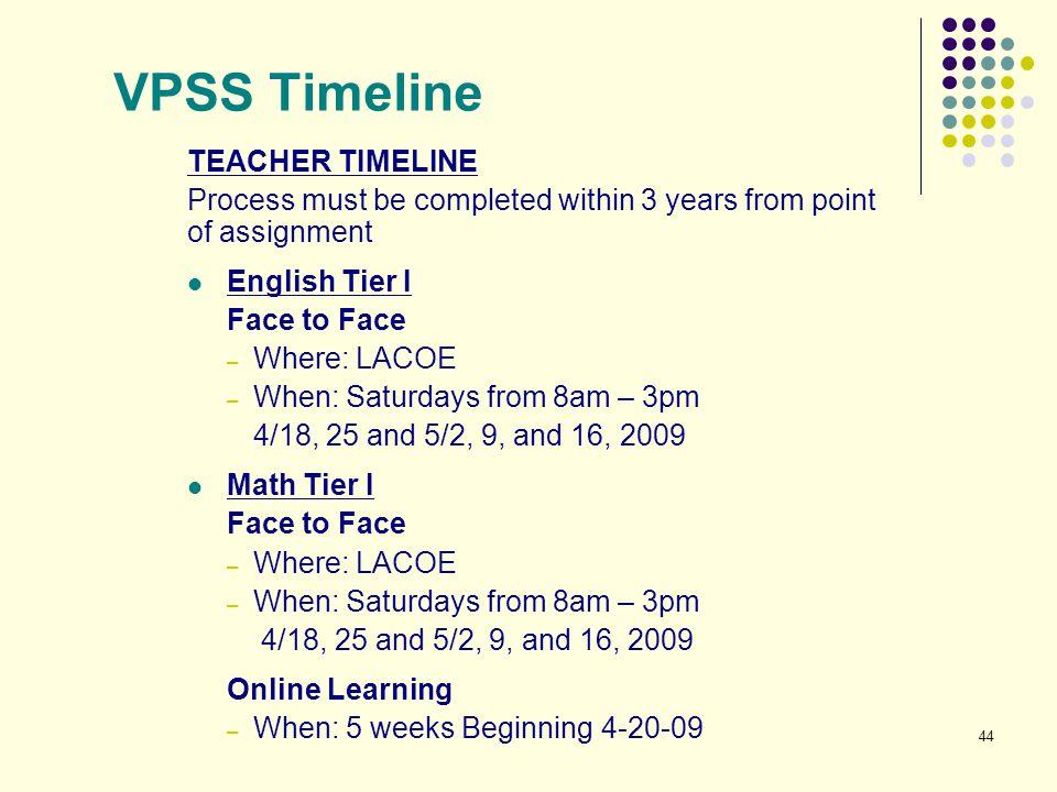 VPSS Timeline TEACHER TIMELINE