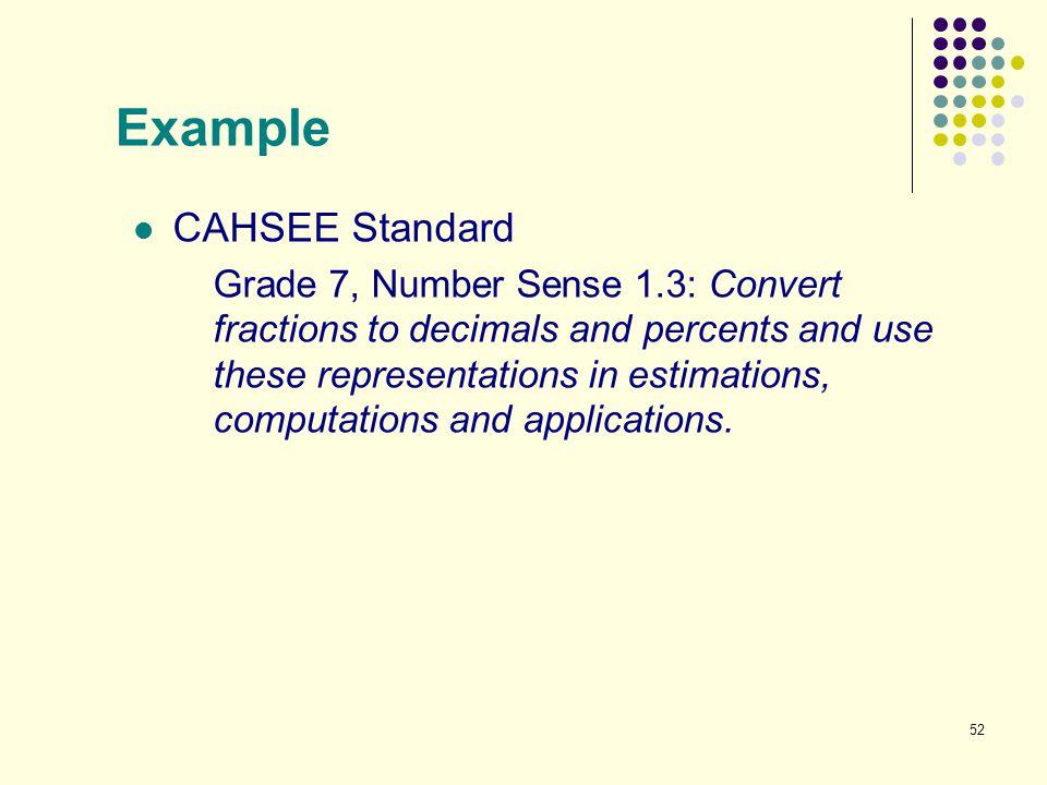 Example CAHSEE Standard