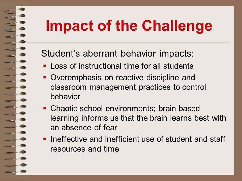 Impact of the Challenge