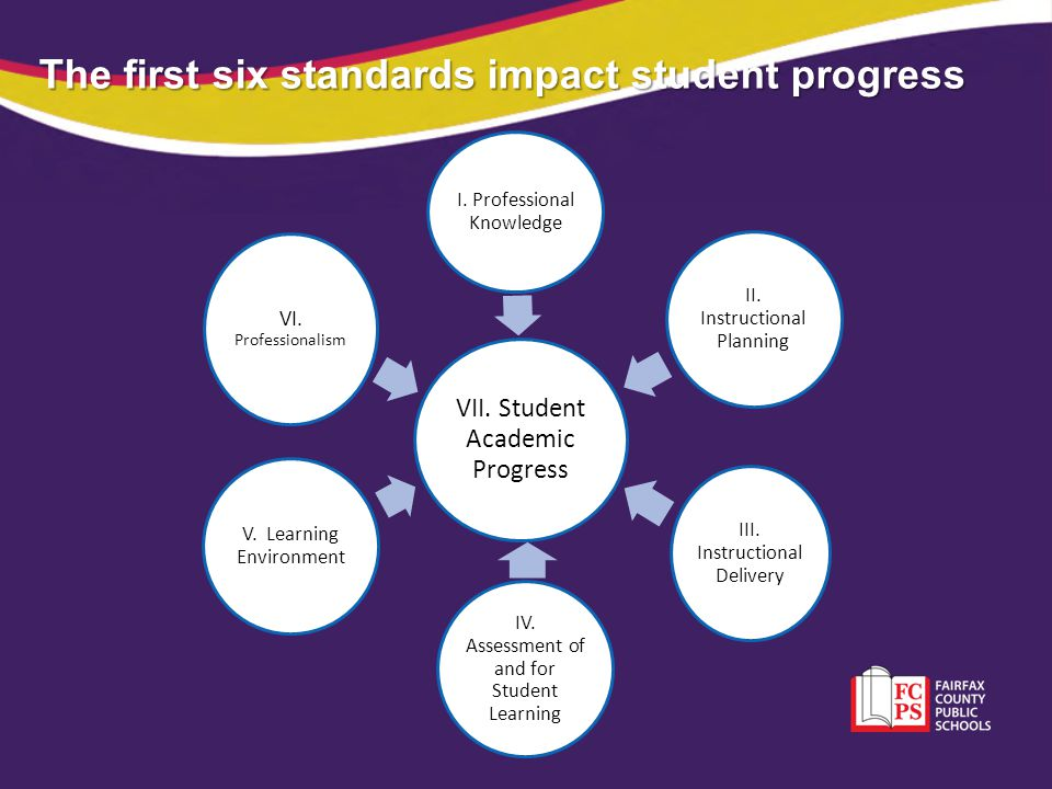 The first six standards impact student progress