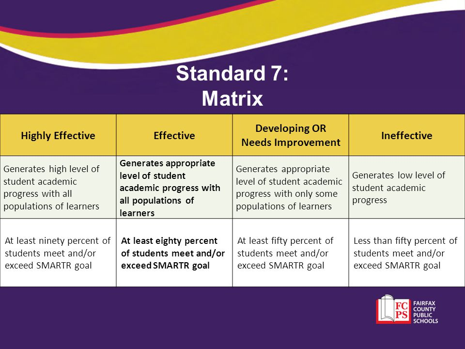 Standard 7: Matrix Highly Effective Effective Developing OR