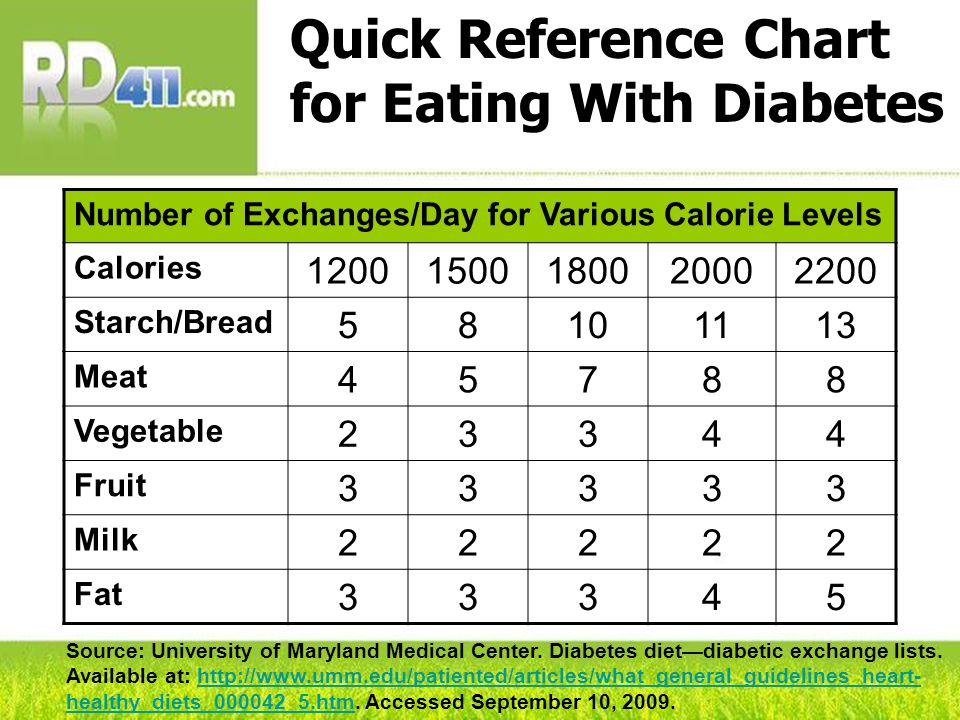 diabetic food exchange list pdf