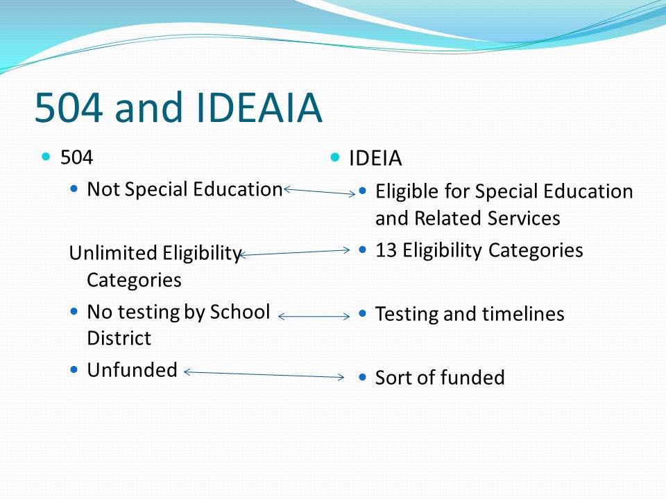 504 and IDEAIA IDEIA 504 Not Special Education
