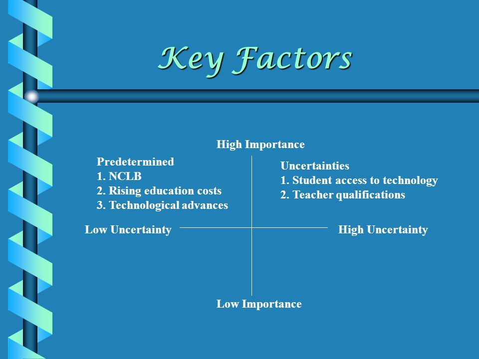 Key Factors High Importance Predetermined 1. NCLB