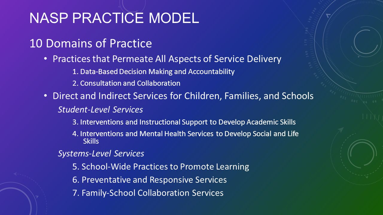 NASP Practice Model 10 Domains of Practice