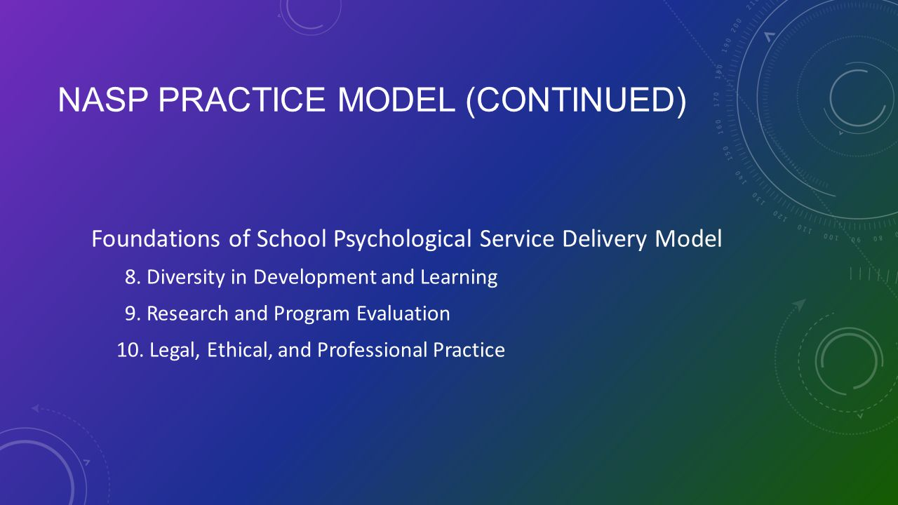 NASP Practice Model (continued)