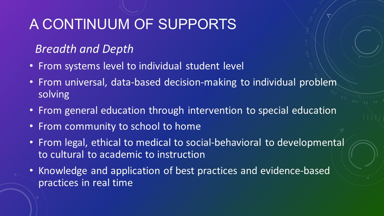 A Continuum of Supports