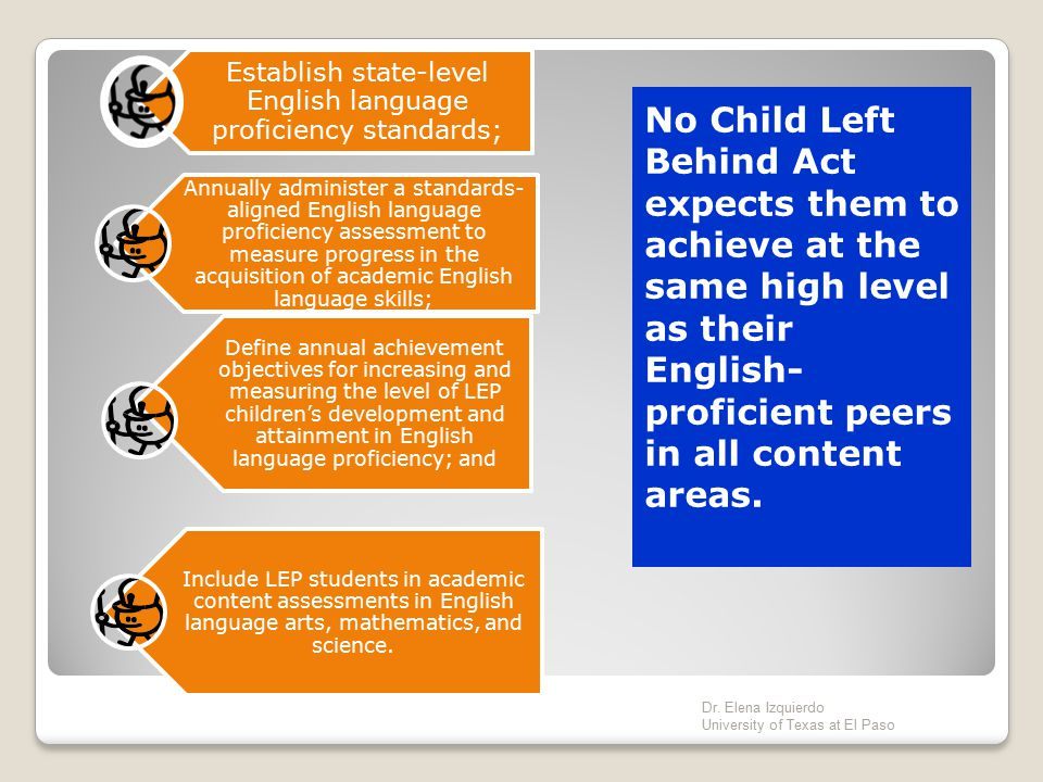 Establish state-level English language proficiency standards;