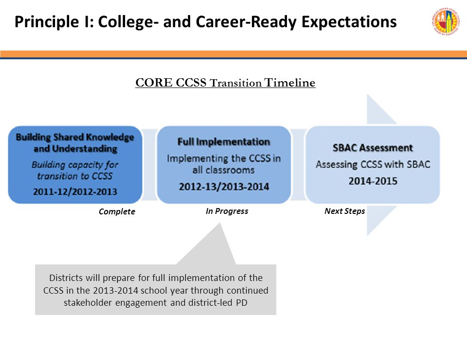 Principle I: College- and Career-Ready Expectations
