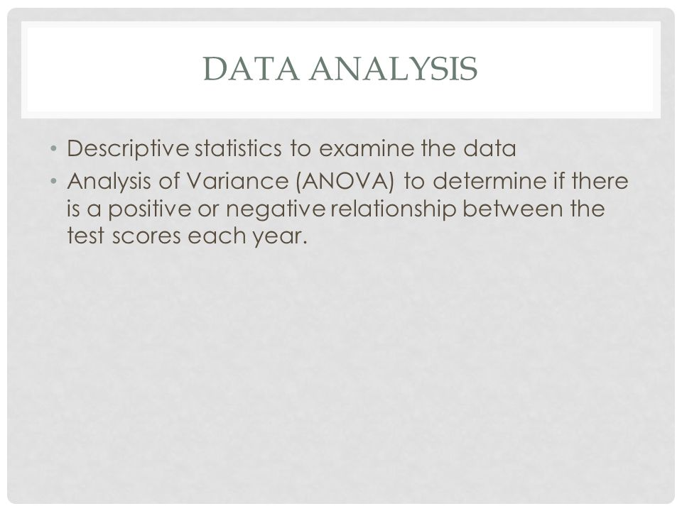 Data analysis Descriptive statistics to examine the data