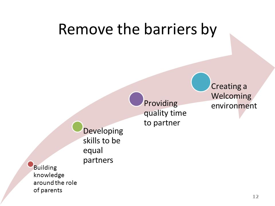 Remove the barriers by Creating a Welcoming environment