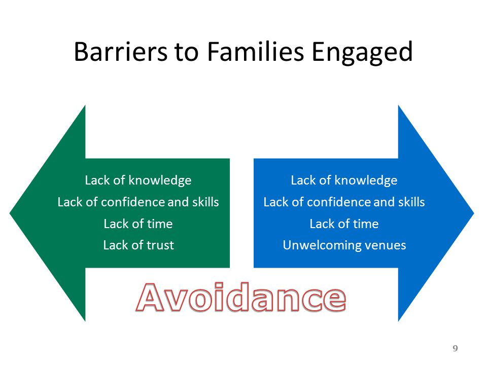 Barriers to Families Engaged