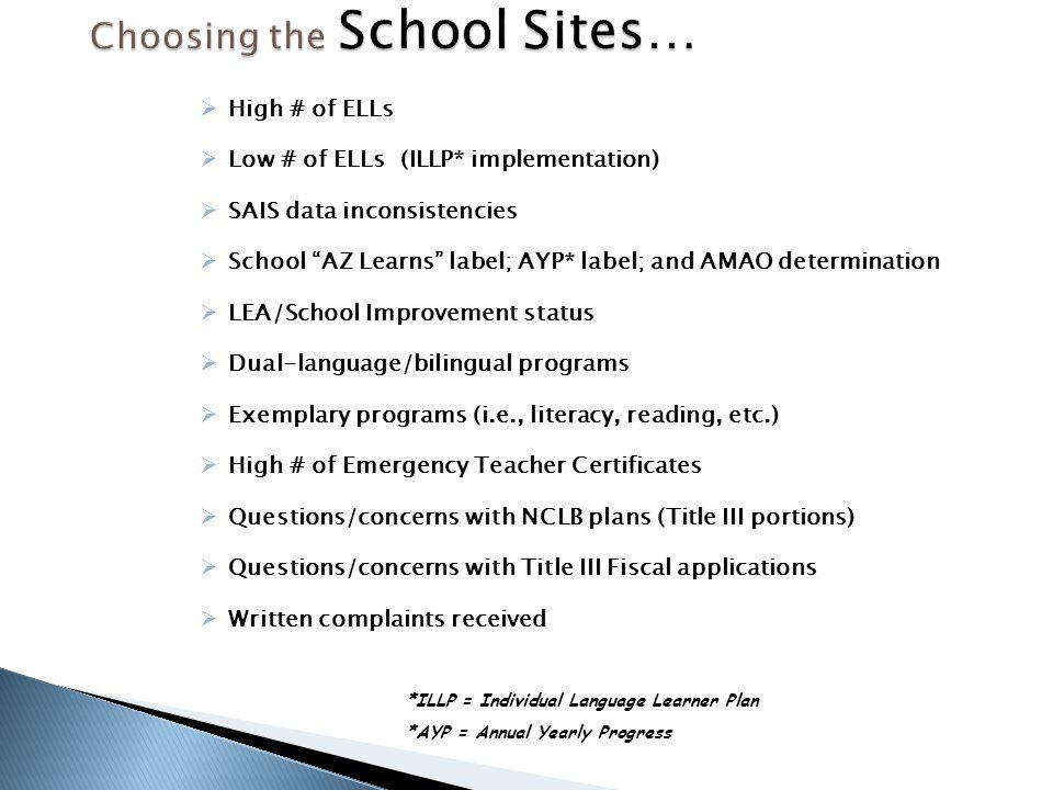 Choosing the School Sites…