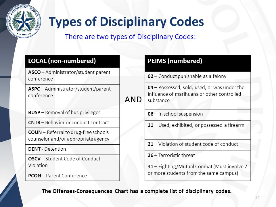 discipline school types Discipline is obviously necessary for the functioning of a school  the types of  misbehaviour that will be punished the types of punishment that will be given for .