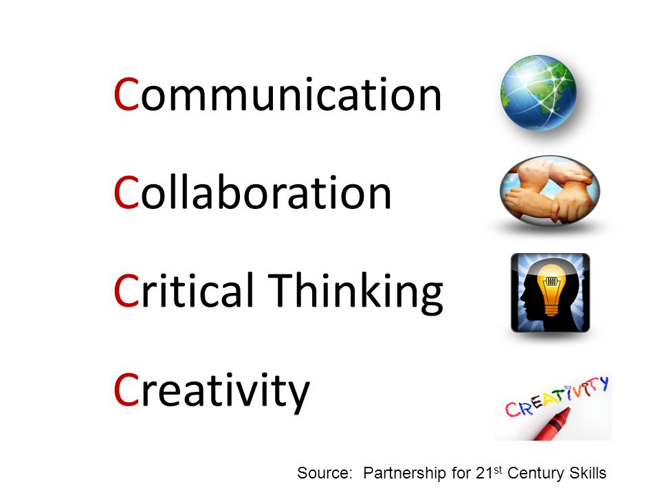 Communication Collaboration Critical Thinking Creativity