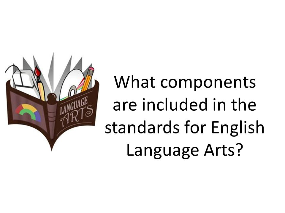 What components are included in the standards for English Language Arts