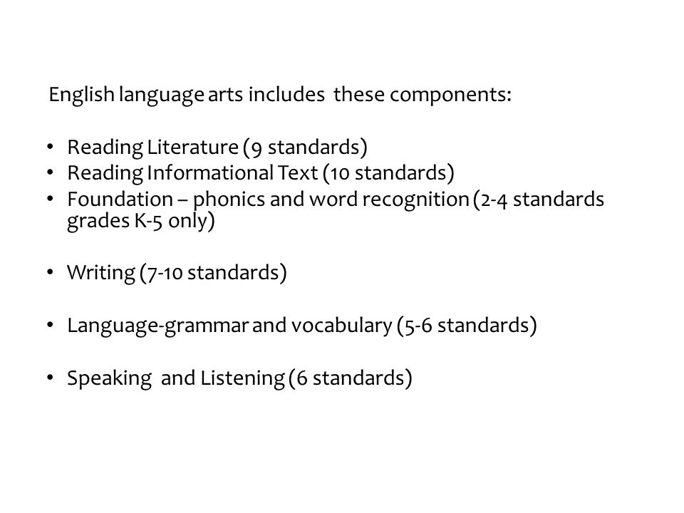 English language arts includes these components: