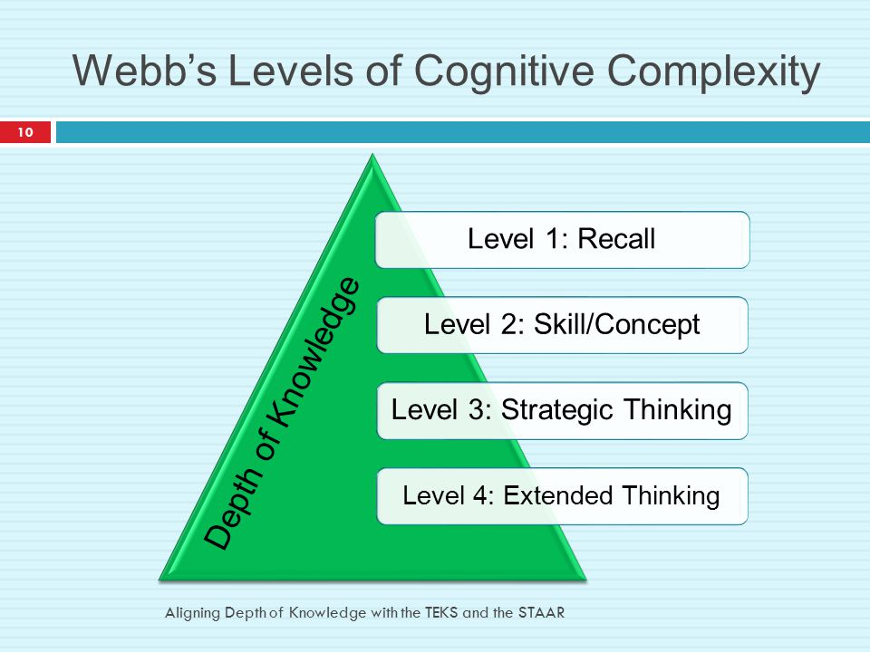 Webb's Levels of Cognitive Complexity