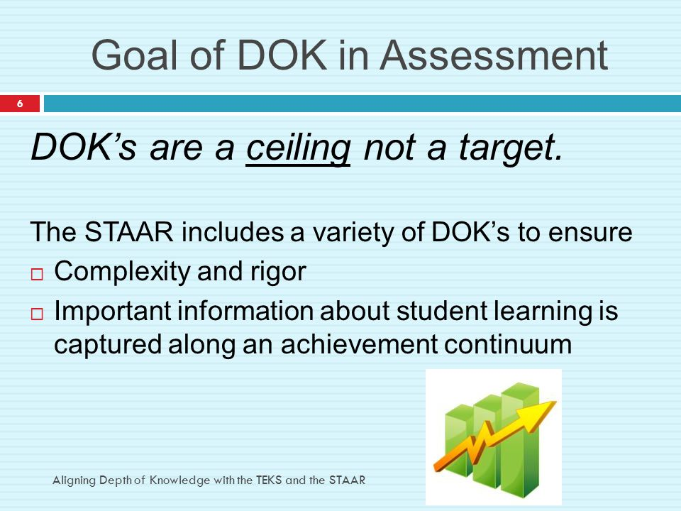 Goal of DOK in Assessment