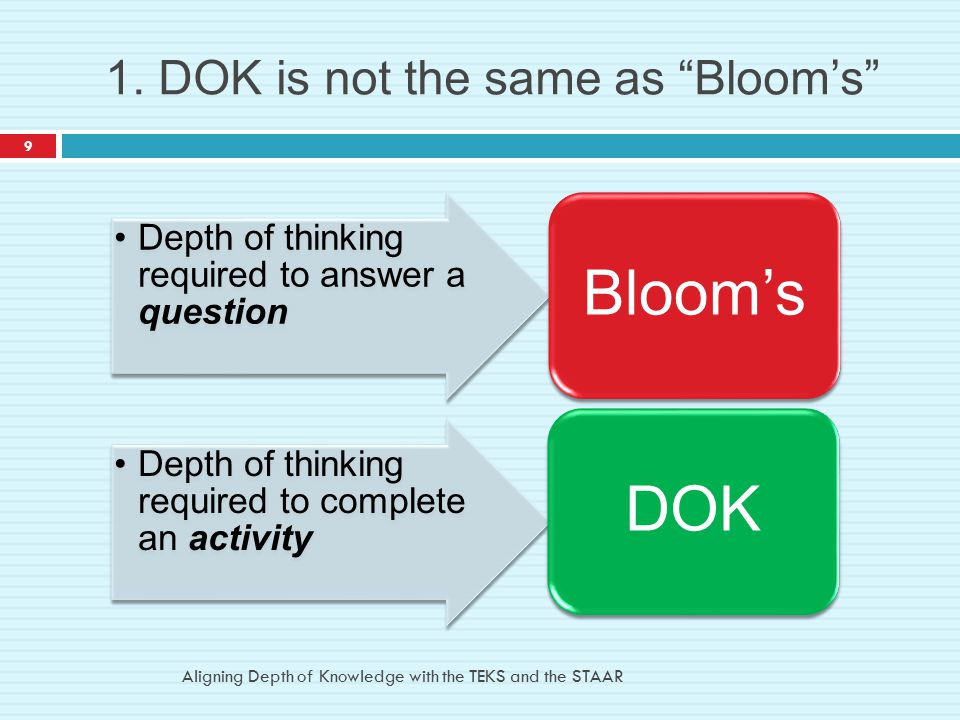 1. DOK is not the same as Bloom's
