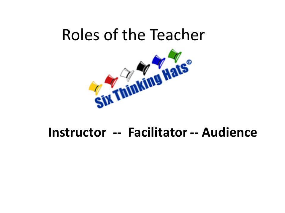 Roles of the Teacher Instructor -- Facilitator -- Audience