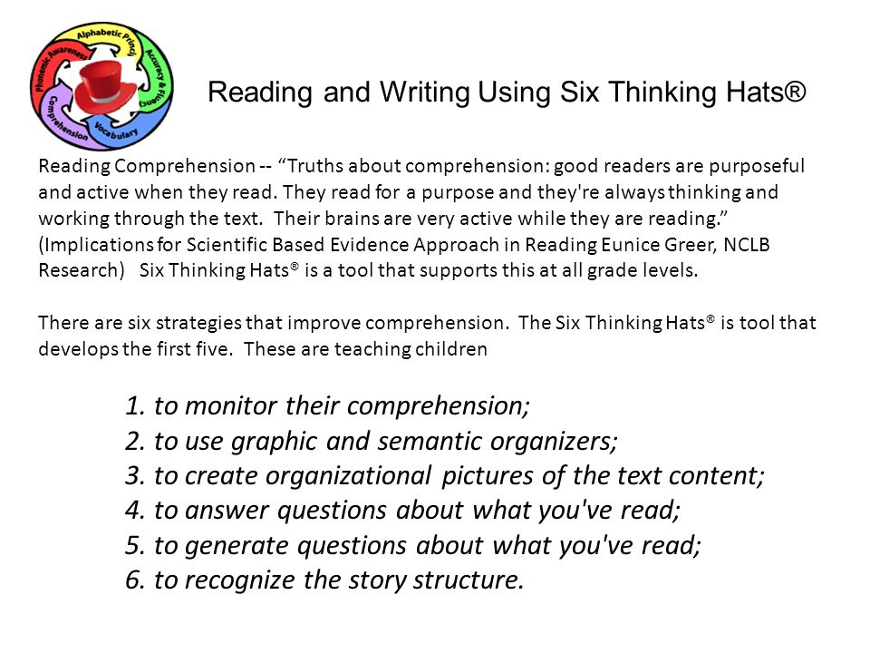 Reading and Writing Using Six Thinking Hats®