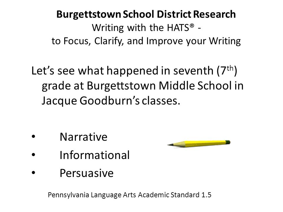 Burgettstown School District Research Writing with the HATS® - to Focus, Clarify, and Improve your Writing