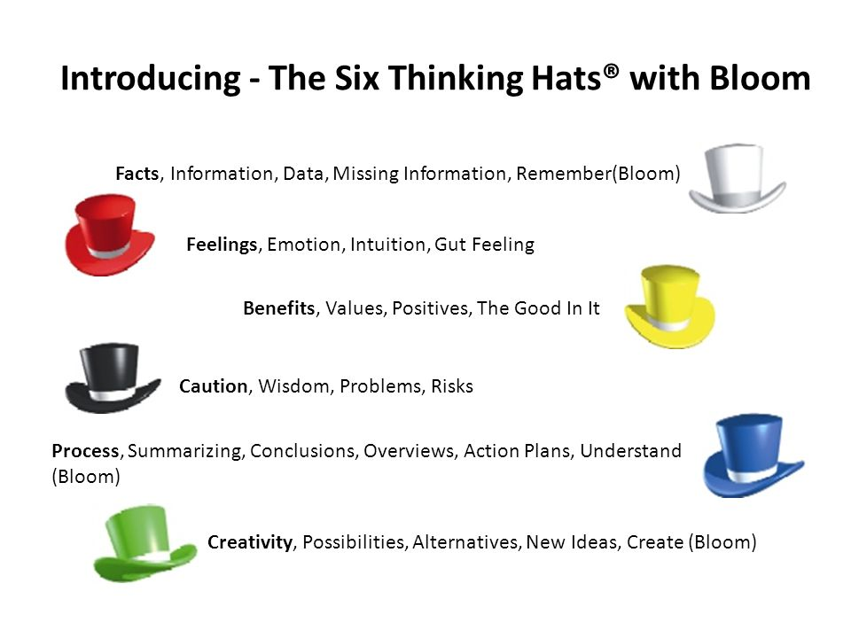 Introducing - The Six Thinking Hats® with Bloom