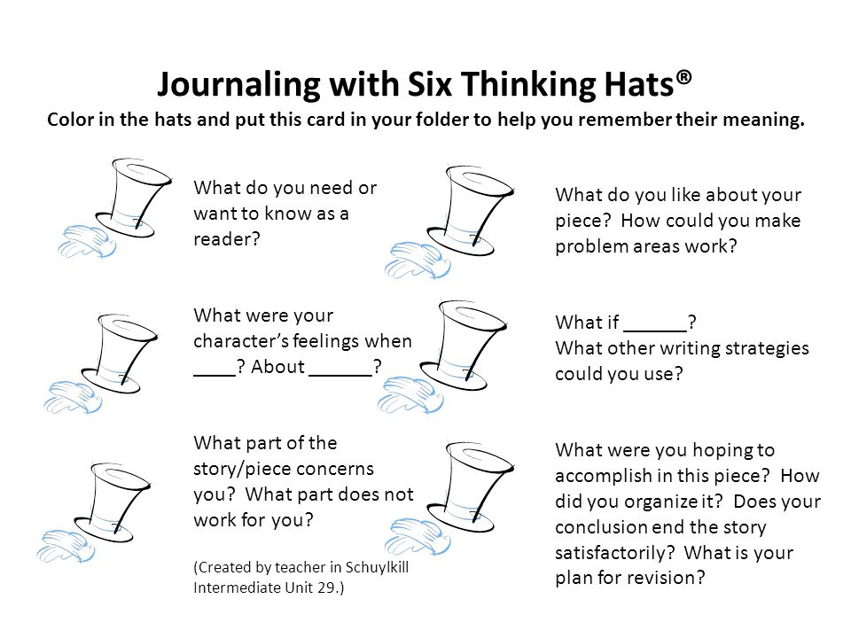 Journaling with Six Thinking Hats® Color in the hats and put this card in your folder to help you remember their meaning.