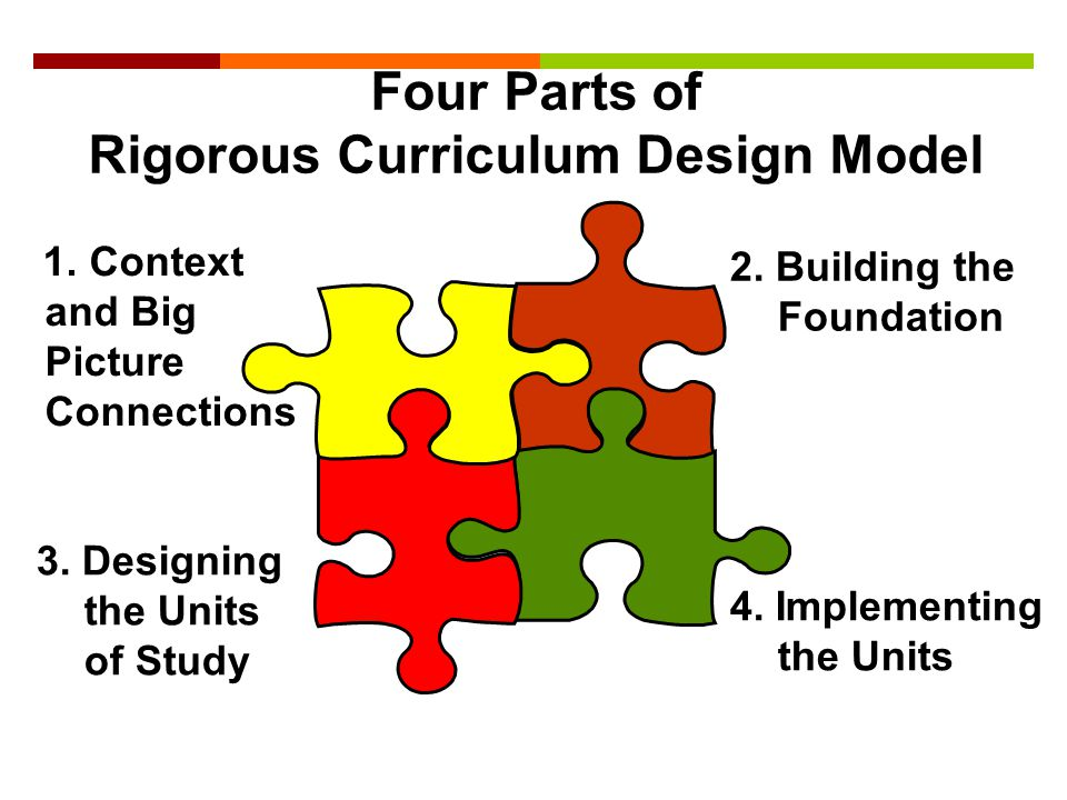 Rigorous curriculum design ppt download four parts of rigorous curriculum design model pronofoot35fo Gallery