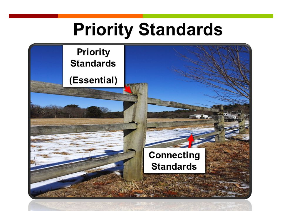 Priority Standards Priority Standards (Essential) Connecting Standards