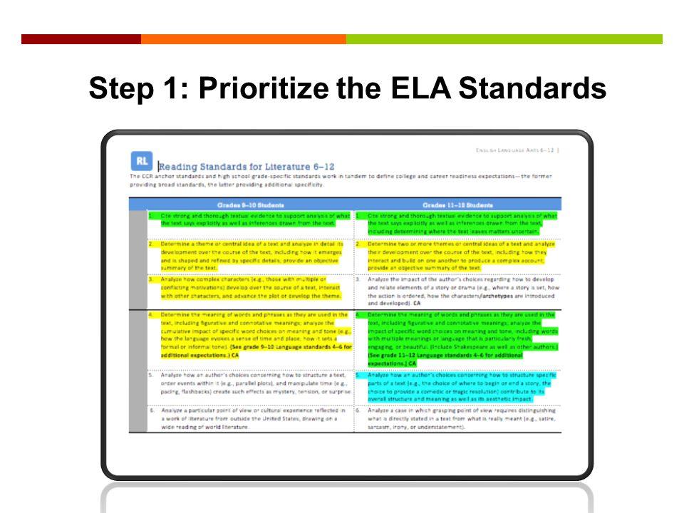 Step 1: Prioritize the ELA Standards