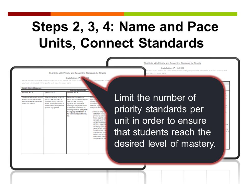 Steps 2, 3, 4: Name and Pace Units, Connect Standards