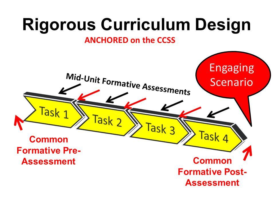 Rigorous Curriculum Design
