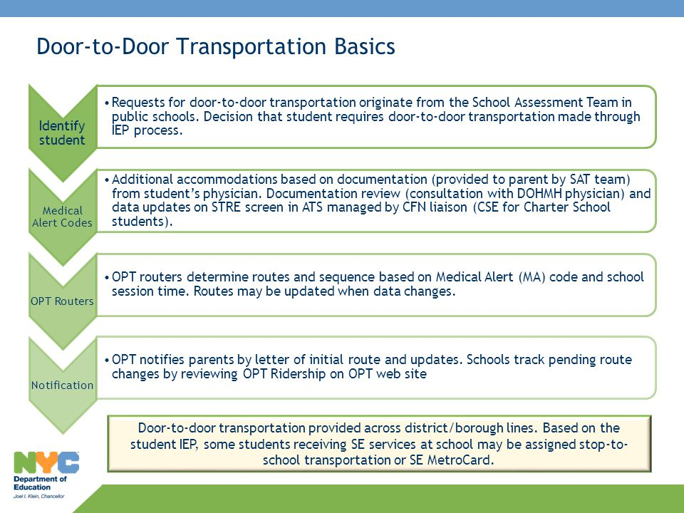 Door-to-Door Transportation Basics