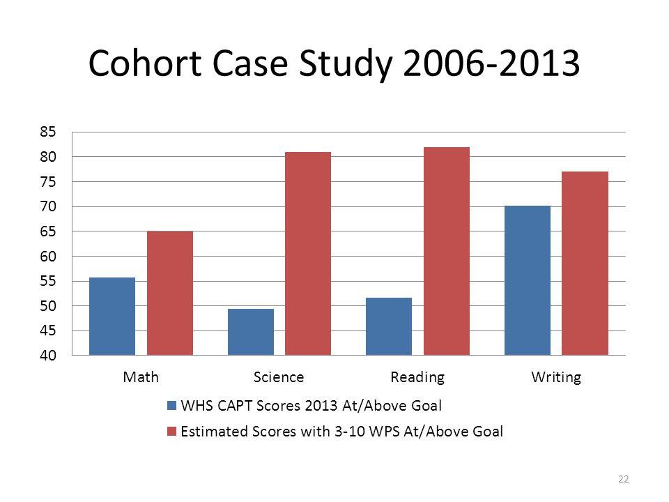 Cohort Case Study 2006-2013