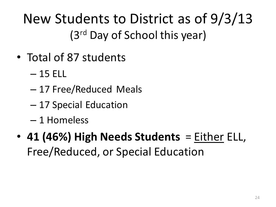 New Students to District as of 9/3/13 (3rd Day of School this year)
