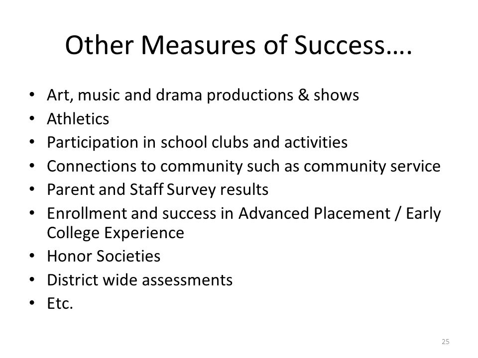 Other Measures of Success….
